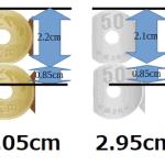 身近なもので3cmを測るおすすめの方法【メルカリユーザー向け】