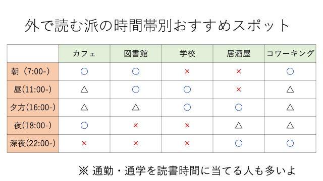 dokushobasho-hikaku