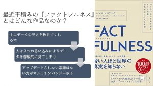 factfullness-gaiyou