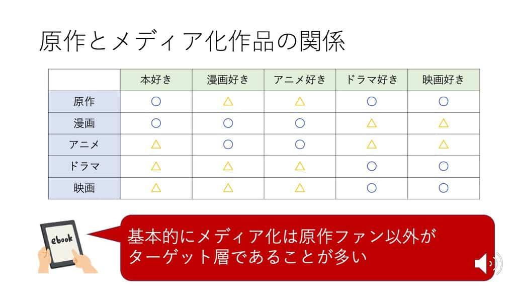 gensaku-mediaka3