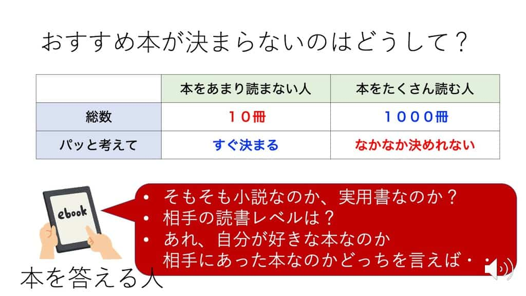 osusumehon-kimaranai-2