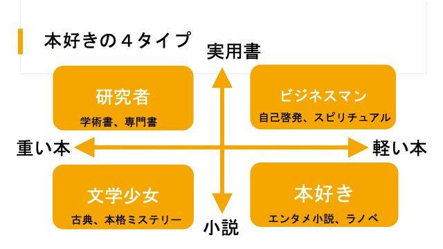 honsuki-4type