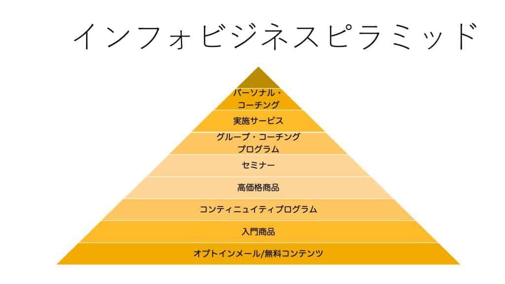 business-piramid