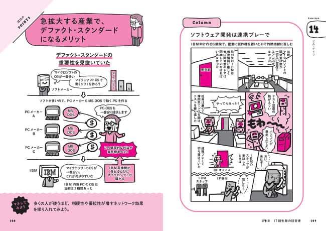 keieishazukan-manga